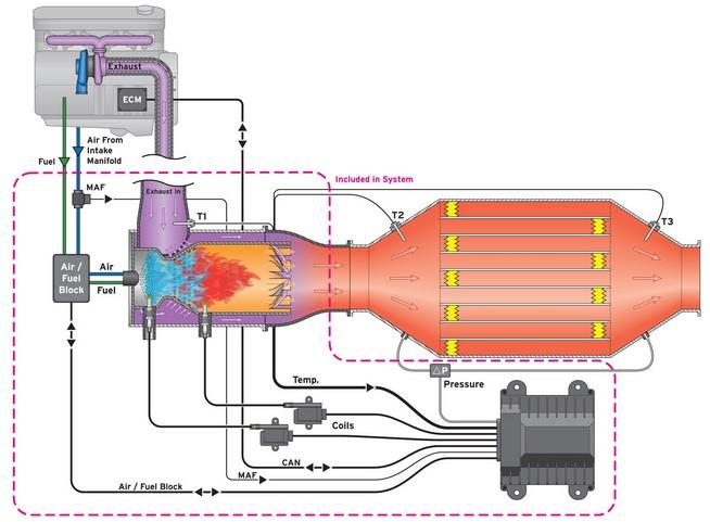 数据中心天然气分布式能源站烟气亚博体育yabo88在线ios